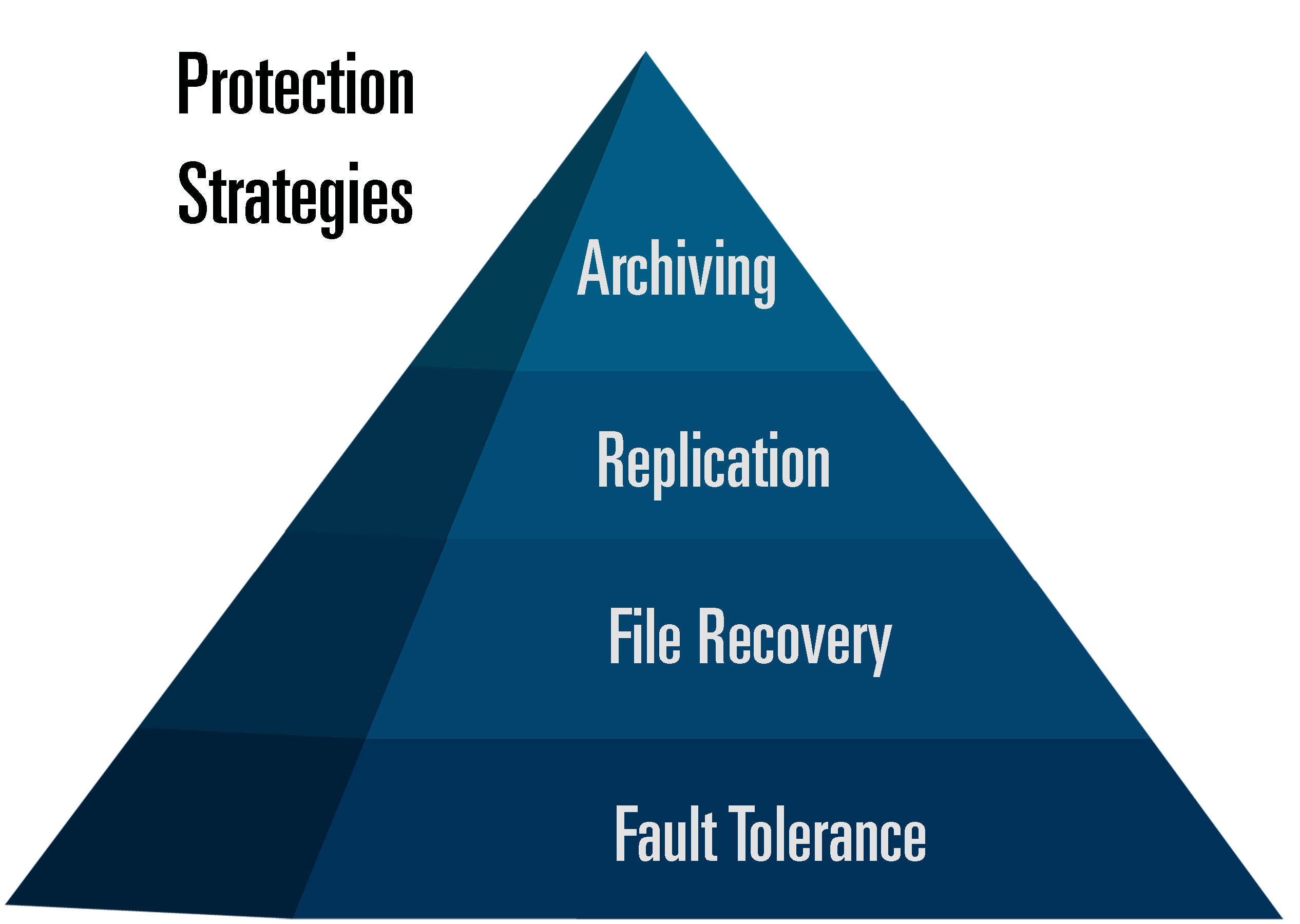 Pyramid_for WP